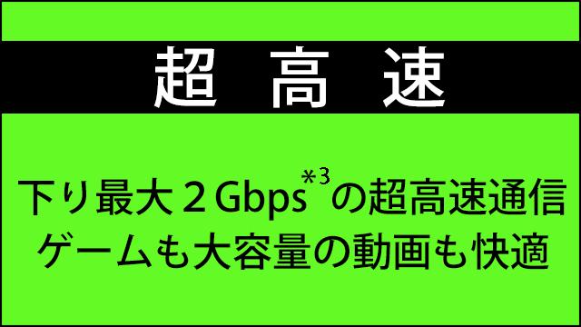 超高速 - NURO光は下り最大2Gpsの超高速通信で、ゲームも大容量の動画も快適です。